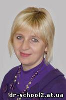 Живчин Дарія Осипівна