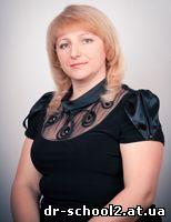 Кіліян Оксана Іванівна